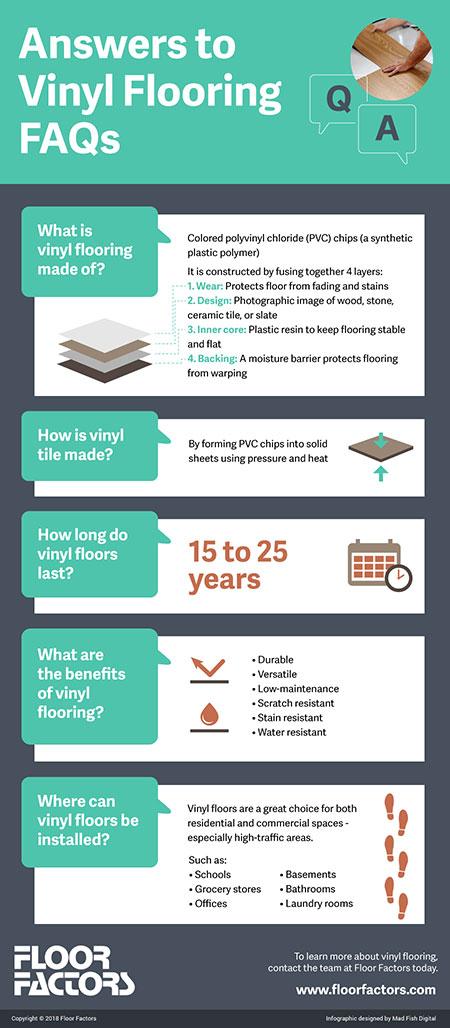 Resilient Flooring Care Floor Factors