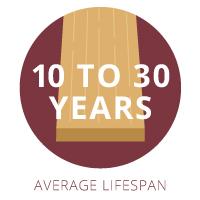 10-30-year-lifespan-for-bamboo