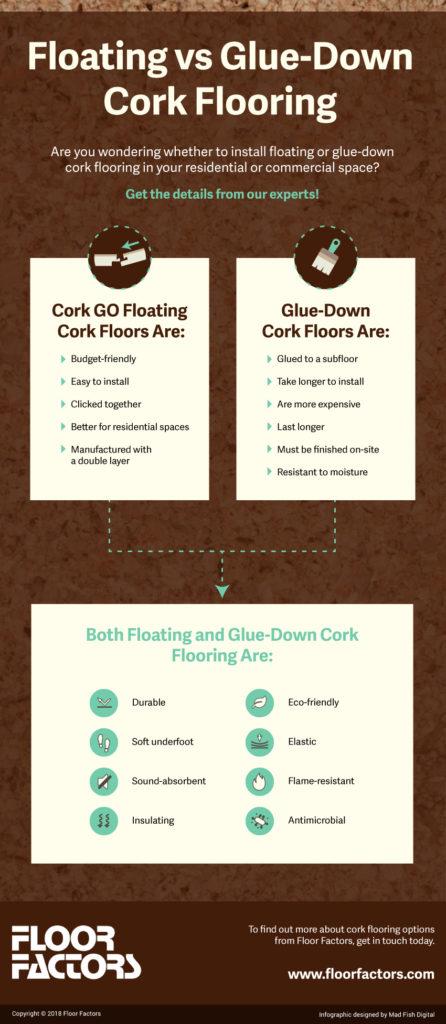 Floating-vs-Glue-Down-Cork-Flooring