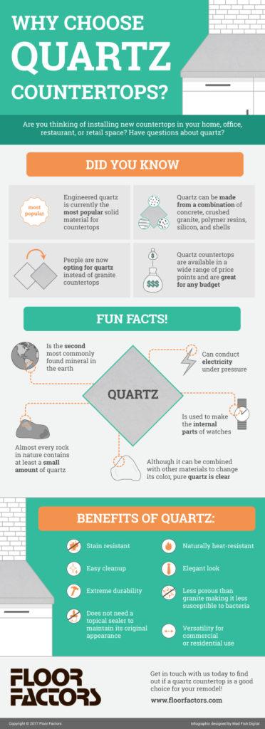 why-choose-Quartz-Countertops